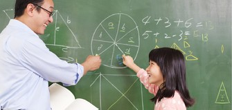 Free Online Course on Teaching Asian Maths from Future Learn
