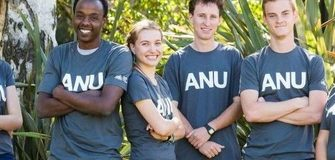 Partially Funded Undergraduate and Postgraduate Scholarships at ANU in Australia