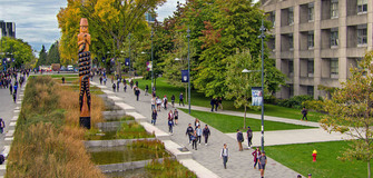 Undergraduate Scholarships for Outstanding Students at University of British Columbia in Canada 2020