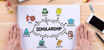 Undergraduate Scholarships for Palestinian Students from Hani Qaddoumi Foundation 2019